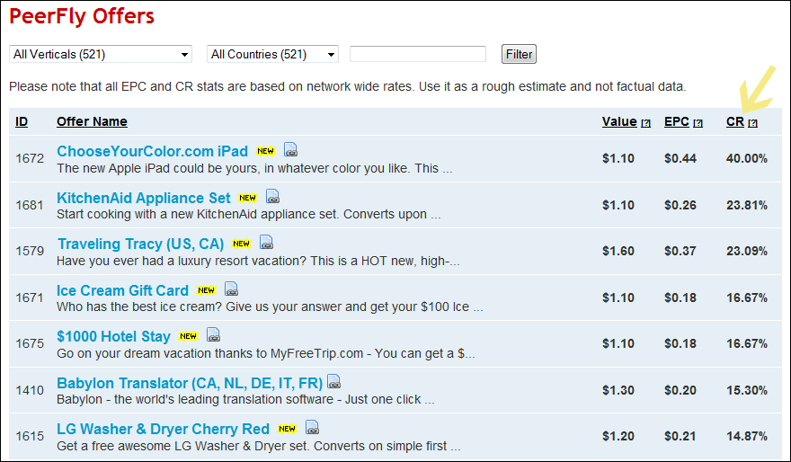 New PeerFly Offers and Top Converting Offers - PeerFly
