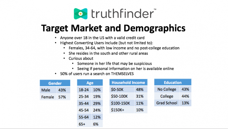 TruthFinder target market and demographics.